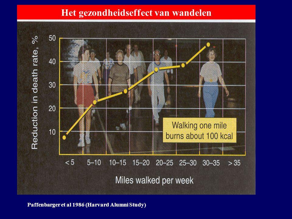 Paffenbarger et al 1986 (Harvard Alumni Study) Het gezondheidseffect van wandelen