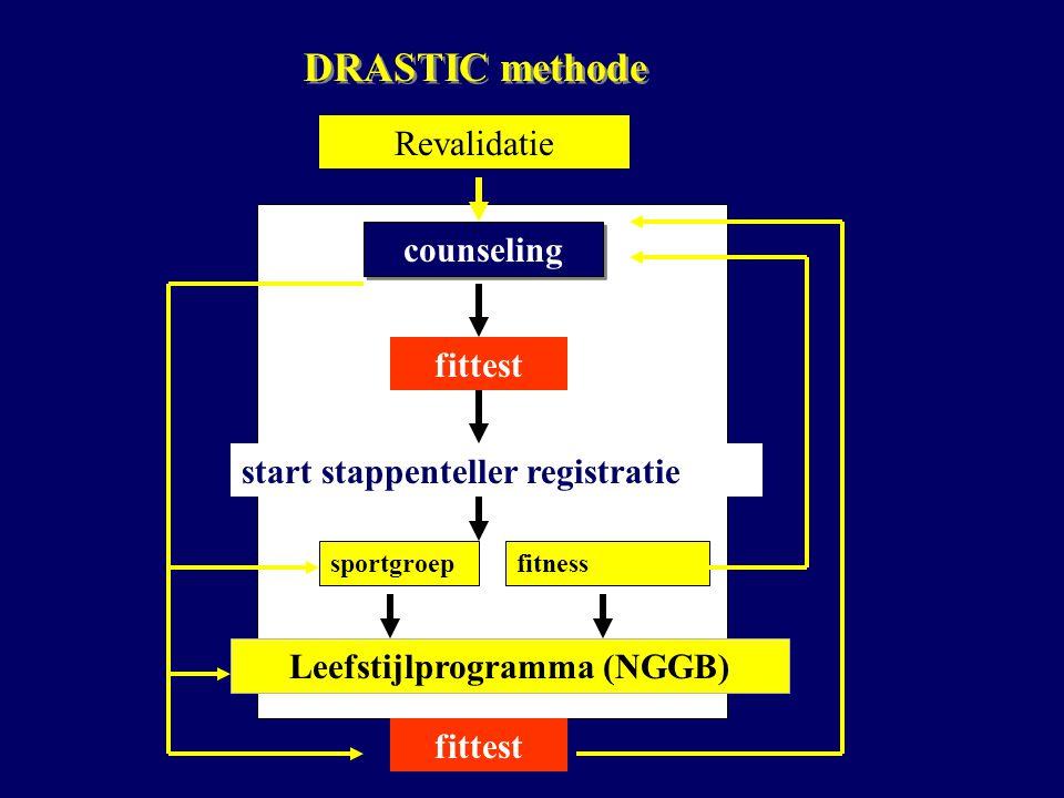 DRASTIC methode counseling Revalidatie fittest Leefstijlprogramma (NGGB) start stappenteller registratie sportgroepfitness fittest