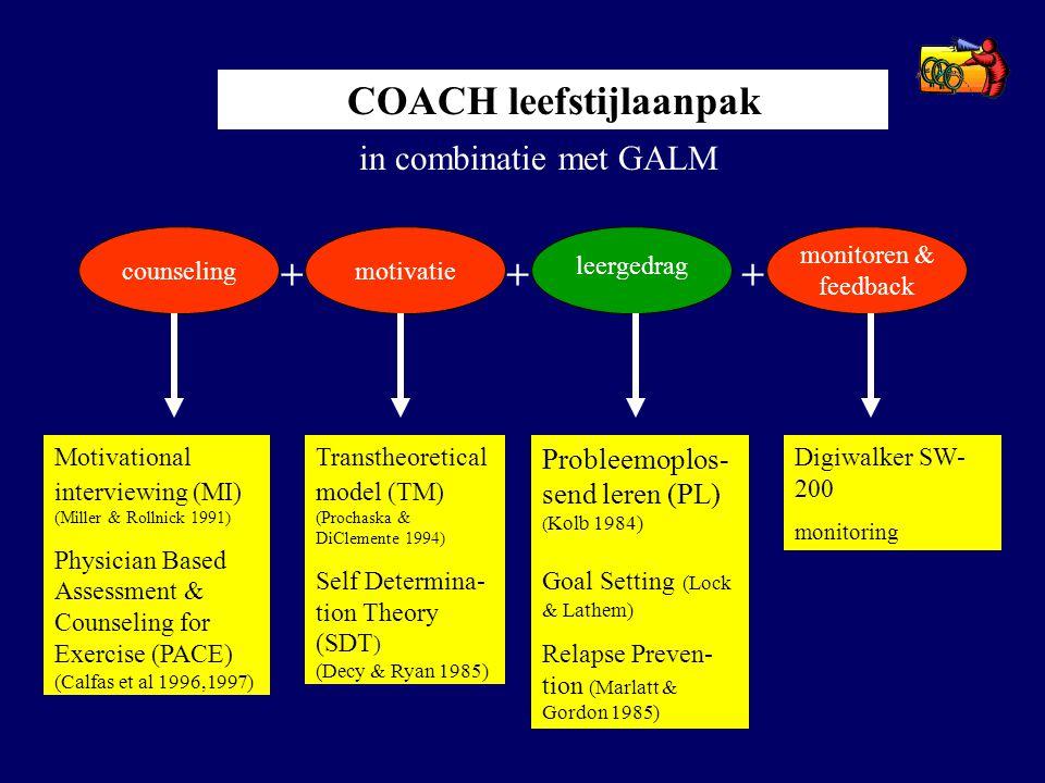 counselingmotivatie leergedrag monitoren & feedback Probleemoplos- send leren (PL) ( Kolb 1984) Goal Setting (Lock & Lathem) Relapse Preven- tion (Mar