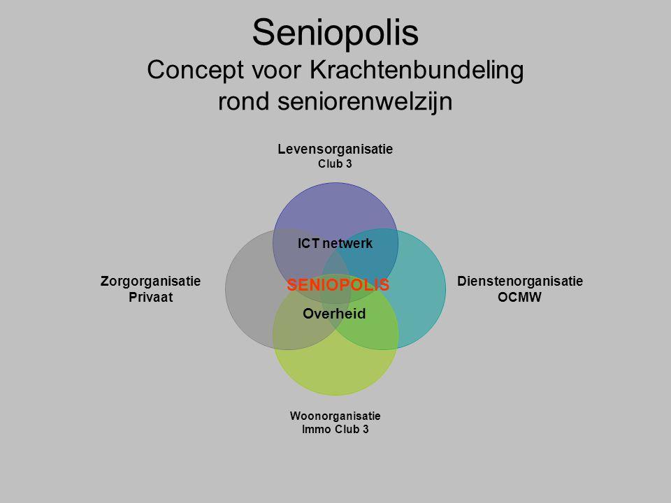 Seniopolis Concept voor Krachtenbundeling rond seniorenwelzijn Levensorganisatie Club 3 Dienstenorganisatie OCMW Woonorganisatie Immo Club 3 Zorgorgan