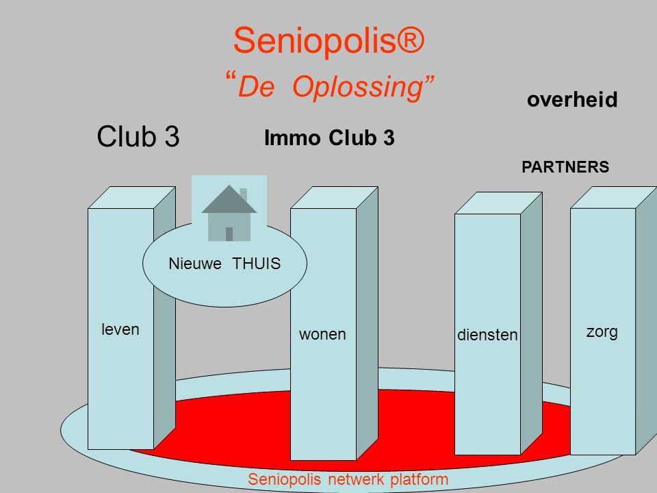 """Samenwerkingsmodel """" SENIOPOLI S """" Seniopolis® """" De Oplossing"""" Club 3 leven Immo Club 3 wonen PARTNERS diensten zorg overheid Nieuwe THUIS Seniopolis"""