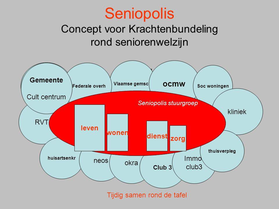 Seniopolis Concept voor Krachtenbundeling rond seniorenwelzijn gemeente Overheid Vlaamse gemsch Federale overh ocmw Soc woningen kliniek RVT Gemeente