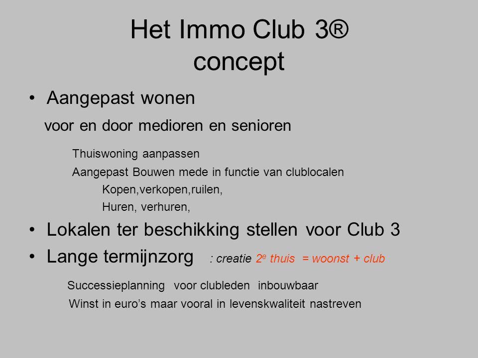 Het Immo Club 3® concept •Aangepast wonen voor en door medioren en senioren Thuiswoning aanpassen Aangepast Bouwen mede in functie van clublocalen Kop