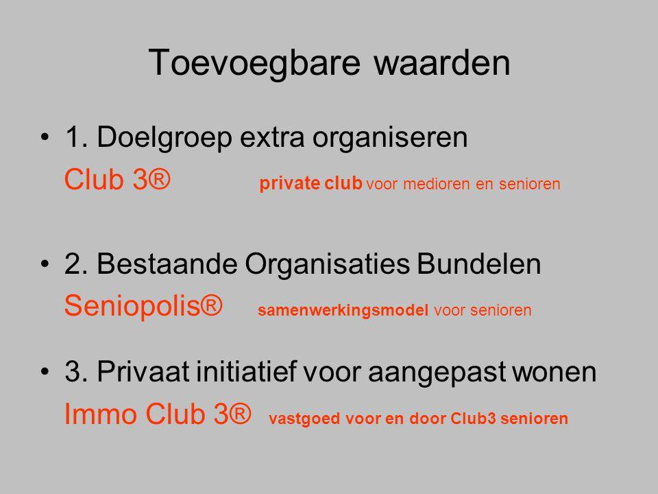 Toevoegbare waarden •1. Doelgroep extra organiseren Club 3® private club voor medioren en senioren •2. Bestaande Organisaties Bundelen Seniopolis® sam