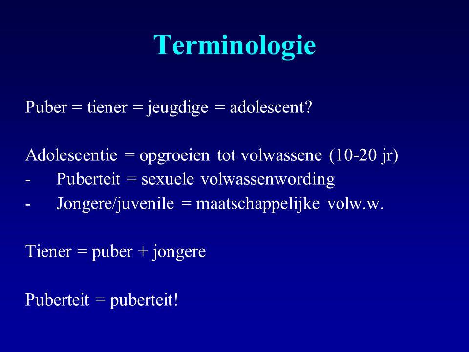 Terminologie Puber = tiener = jeugdige = adolescent.