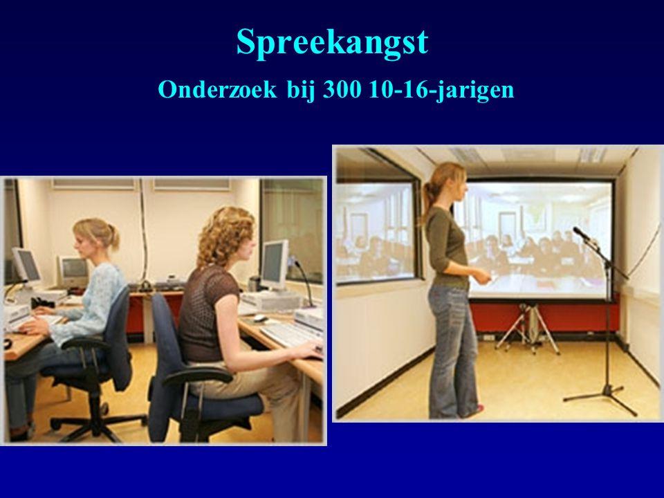 Spreekangst Onderzoek bij 300 10-16-jarigen