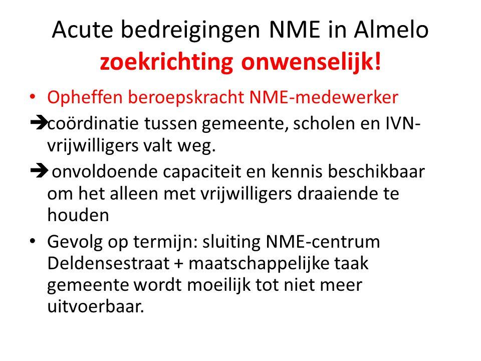Acute bedreigingen NME in Almelo zoekrichting onwenselijk.