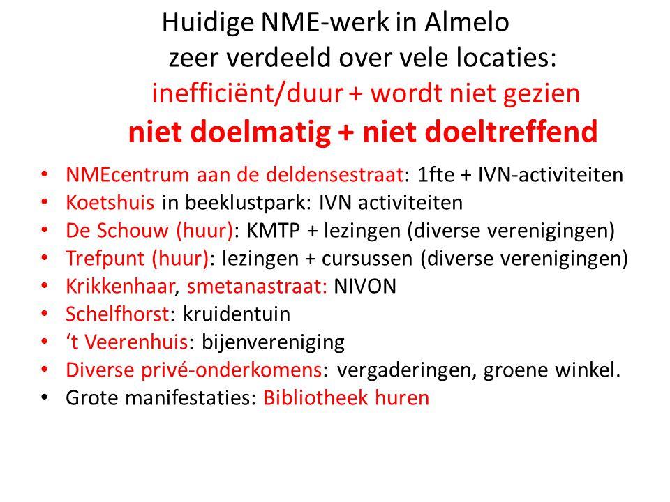 Huidige NME-werk in Almelo zeer verdeeld over vele locaties: inefficiënt/duur + wordt niet gezien niet doelmatig + niet doeltreffend • NMEcentrum aan de deldensestraat: 1fte + IVN-activiteiten • Koetshuis in beeklustpark: IVN activiteiten • De Schouw (huur): KMTP + lezingen (diverse verenigingen) • Trefpunt (huur): lezingen + cursussen (diverse verenigingen) • Krikkenhaar, smetanastraat: NIVON • Schelfhorst: kruidentuin • 't Veerenhuis: bijenvereniging • Diverse privé-onderkomens: vergaderingen, groene winkel.