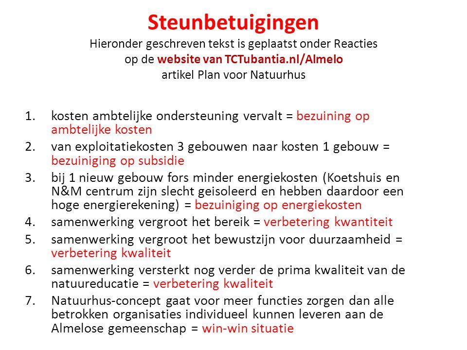 Steunbetuigingen Hieronder geschreven tekst is geplaatst onder Reacties op de website van TCTubantia.nl/Almelo artikel Plan voor Natuurhus 1.kosten ambtelijke ondersteuning vervalt = bezuining op ambtelijke kosten 2.van exploitatiekosten 3 gebouwen naar kosten 1 gebouw = bezuiniging op subsidie 3.bij 1 nieuw gebouw fors minder energiekosten (Koetshuis en N&M centrum zijn slecht geisoleerd en hebben daardoor een hoge energierekening) = bezuiniging op energiekosten 4.samenwerking vergroot het bereik = verbetering kwantiteit 5.samenwerking vergroot het bewustzijn voor duurzaamheid = verbetering kwaliteit 6.samenwerking versterkt nog verder de prima kwaliteit van de natuureducatie = verbetering kwaliteit 7.Natuurhus-concept gaat voor meer functies zorgen dan alle betrokken organisaties individueel kunnen leveren aan de Almelose gemeenschap = win-win situatie