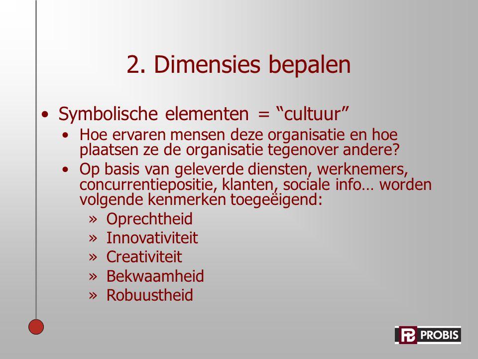 """2. Dimensies bepalen •Symbolische elementen = """"cultuur"""" •Hoe ervaren mensen deze organisatie en hoe plaatsen ze de organisatie tegenover andere? •Op b"""