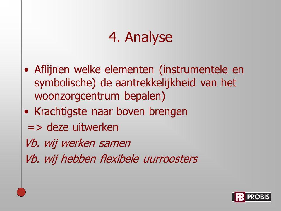 4. Analyse •Aflijnen welke elementen (instrumentele en symbolische) de aantrekkelijkheid van het woonzorgcentrum bepalen) •Krachtigste naar boven bren