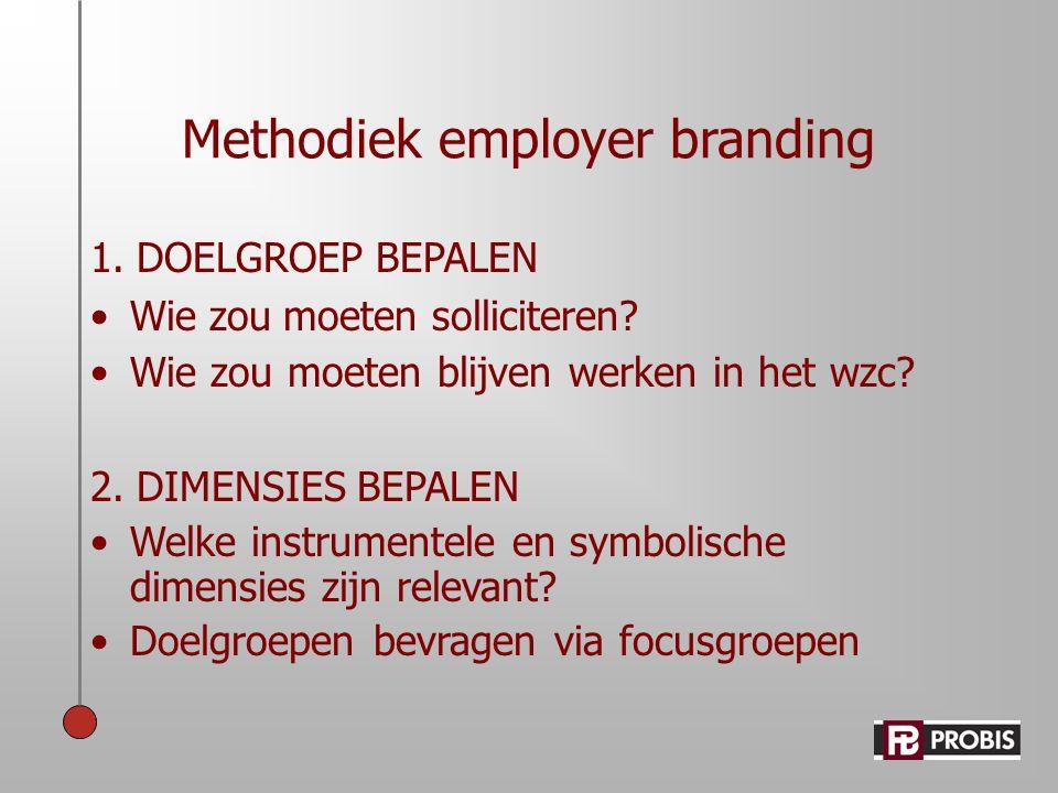 Methodiek employer branding 1. DOELGROEP BEPALEN •Wie zou moeten solliciteren? •Wie zou moeten blijven werken in het wzc? 2. DIMENSIES BEPALEN •Welke