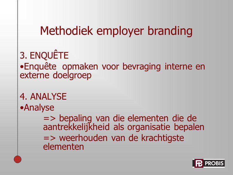 Methodiek employer branding 3. ENQUÊTE •Enquête opmaken voor bevraging interne en externe doelgroep 4. ANALYSE •Analyse => bepaling van die elementen