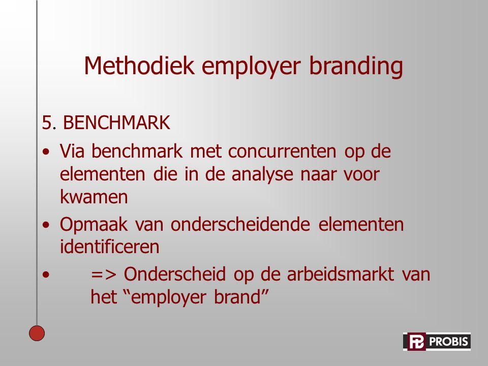 Methodiek employer branding 5. BENCHMARK •Via benchmark met concurrenten op de elementen die in de analyse naar voor kwamen •Opmaak van onderscheidend