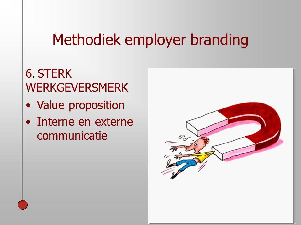 Methodiek employer branding 6. STERK WERKGEVERSMERK •Value proposition •Interne en externe communicatie