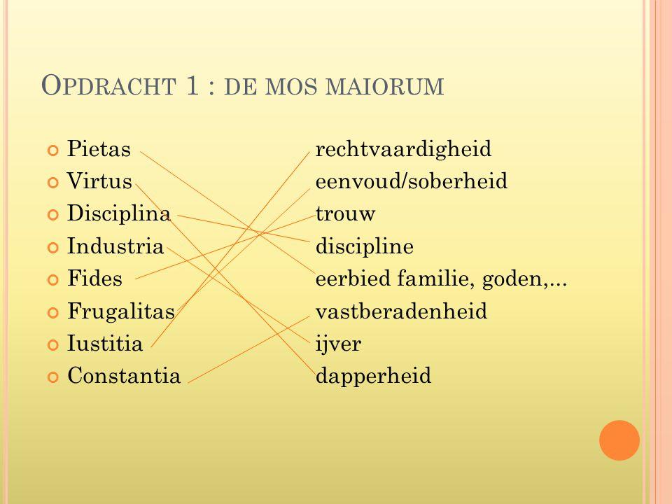 O PDRACHT 1 : DE MOS MAIORUM Pietasrechtvaardigheid Virtuseenvoud/soberheid Disciplinatrouw Industriadiscipline Fideseerbied familie, goden,... Frugal