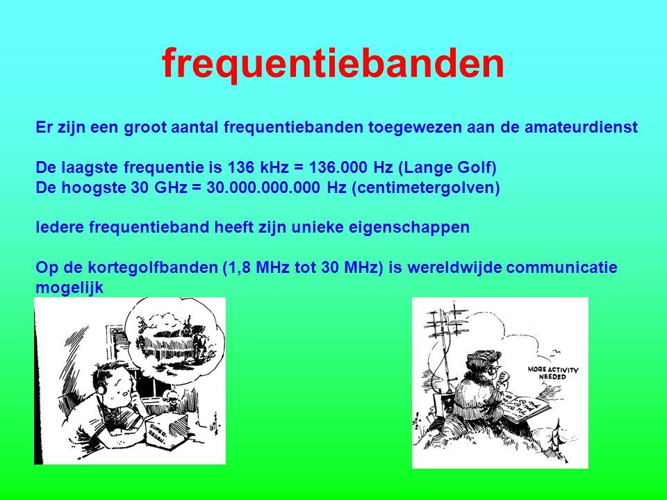 frequentiebanden Er zijn een groot aantal frequentiebanden toegewezen aan de amateurdienst De laagste frequentie is 136 kHz = 136.000 Hz (Lange Golf) De hoogste 30 GHz = 30.000.000.000 Hz (centimetergolven) Iedere frequentieband heeft zijn unieke eigenschappen Op de kortegolfbanden (1,8 MHz tot 30 MHz) is wereldwijde communicatie mogelijk