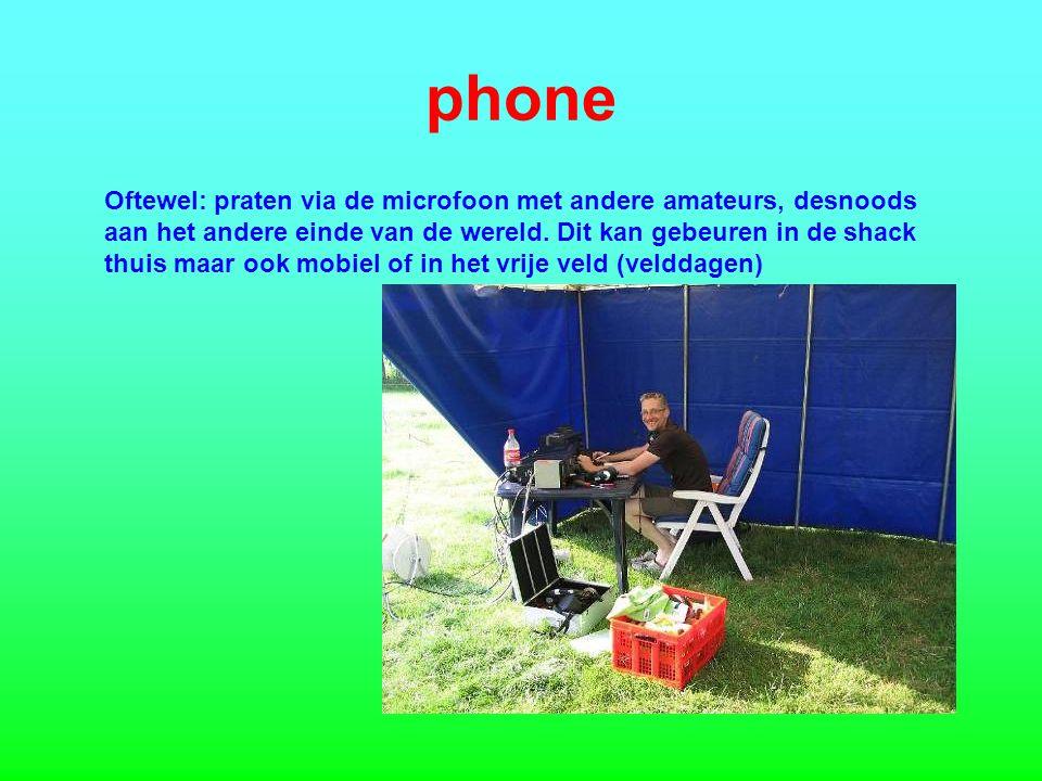 phone Oftewel: praten via de microfoon met andere amateurs, desnoods aan het andere einde van de wereld.