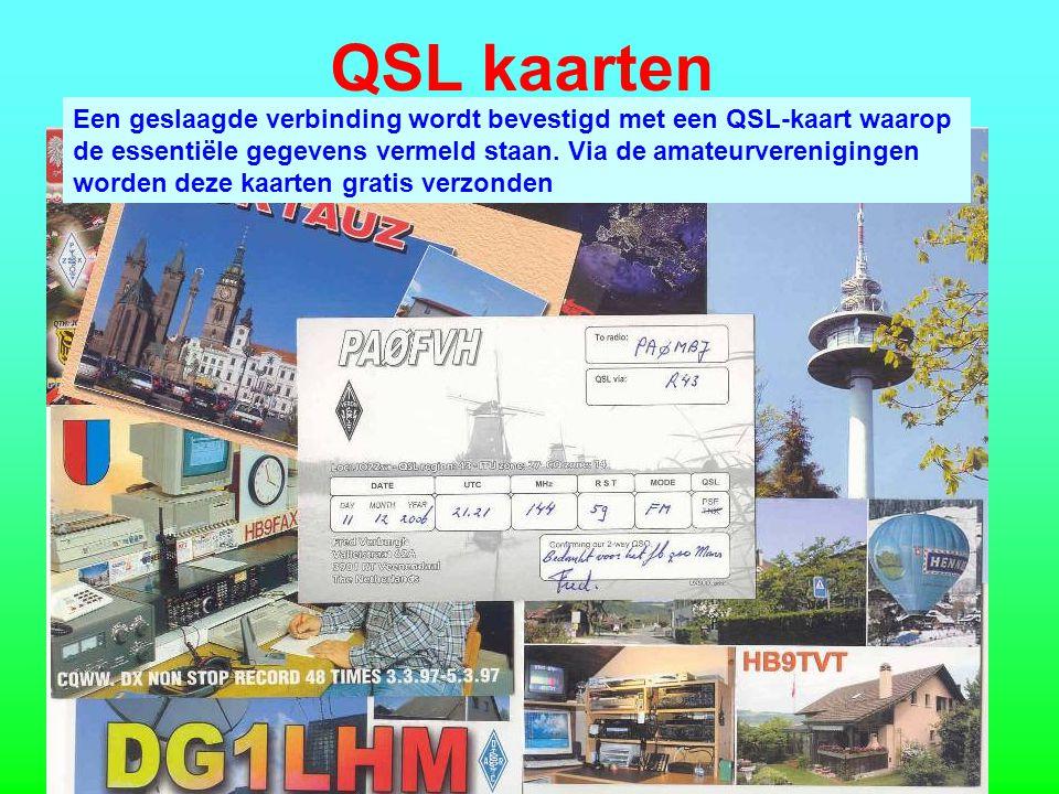 QSL kaarten Een geslaagde verbinding wordt bevestigd met een QSL-kaart waarop de essentiële gegevens vermeld staan.