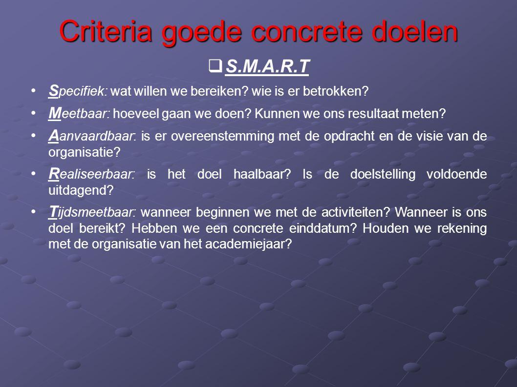 Criteria goede concrete doelen   S.M.A.R.T • •S pecifiek: wat willen we bereiken.