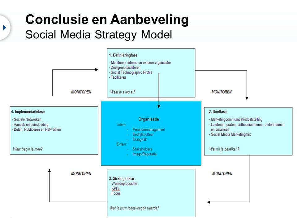 Social Media Strategie Scriptie van Dennis Hamakers De organisatie Intern: 1.