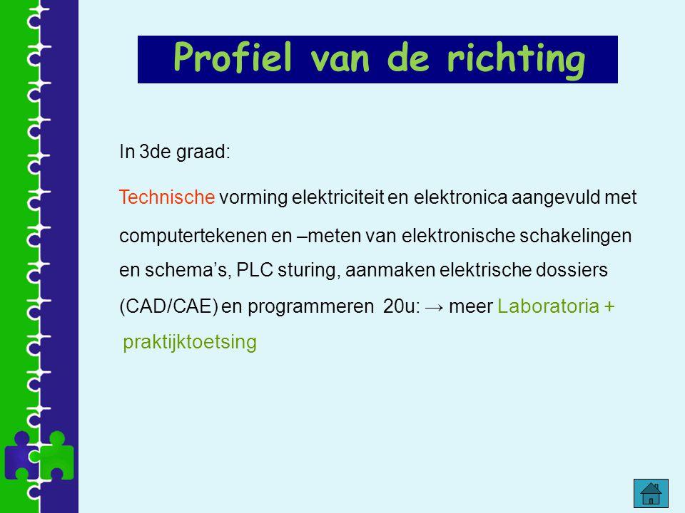In 3de graad: Technische vorming elektriciteit en elektronica aangevuld met computertekenen en –meten van elektronische schakelingen en schema's, PLC