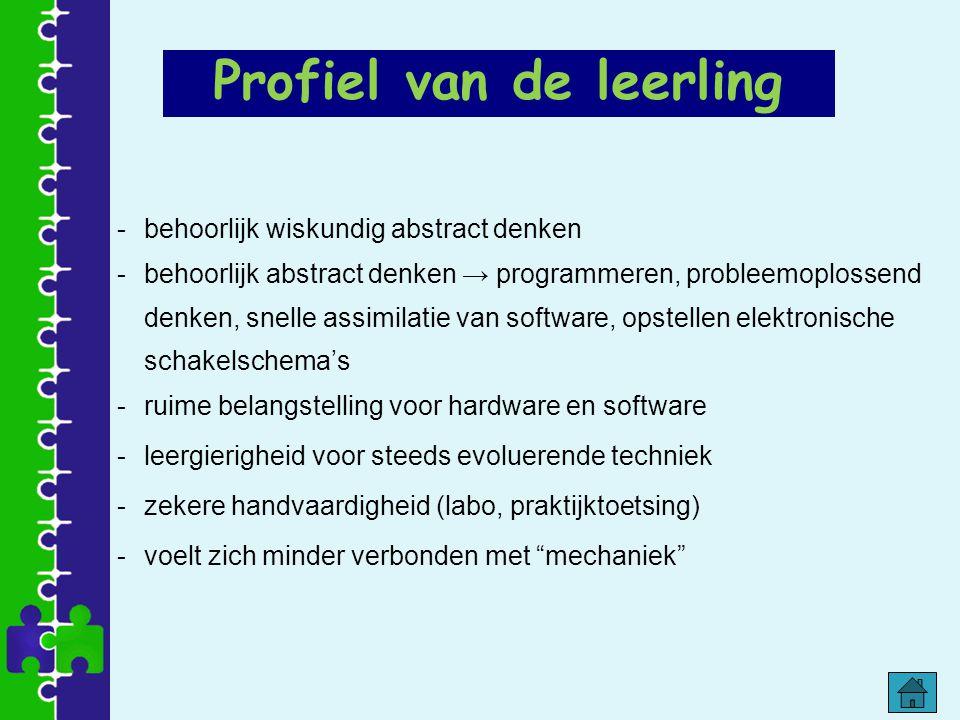 -behoorlijk wiskundig abstract denken -behoorlijk abstract denken → programmeren, probleemoplossend denken, snelle assimilatie van software, opstellen