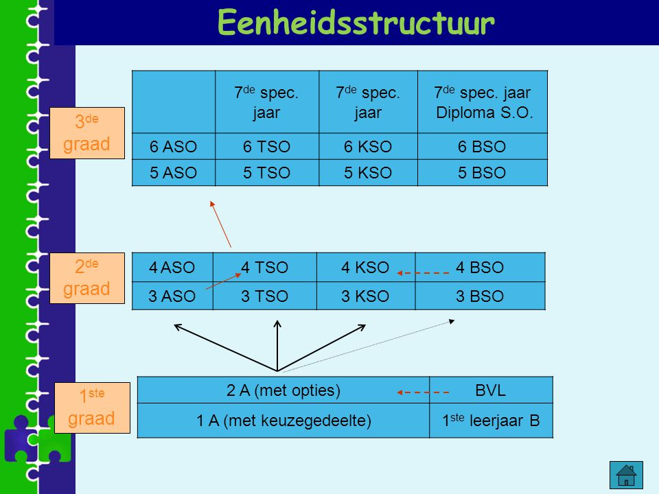 a.d.h.v 6 clusters