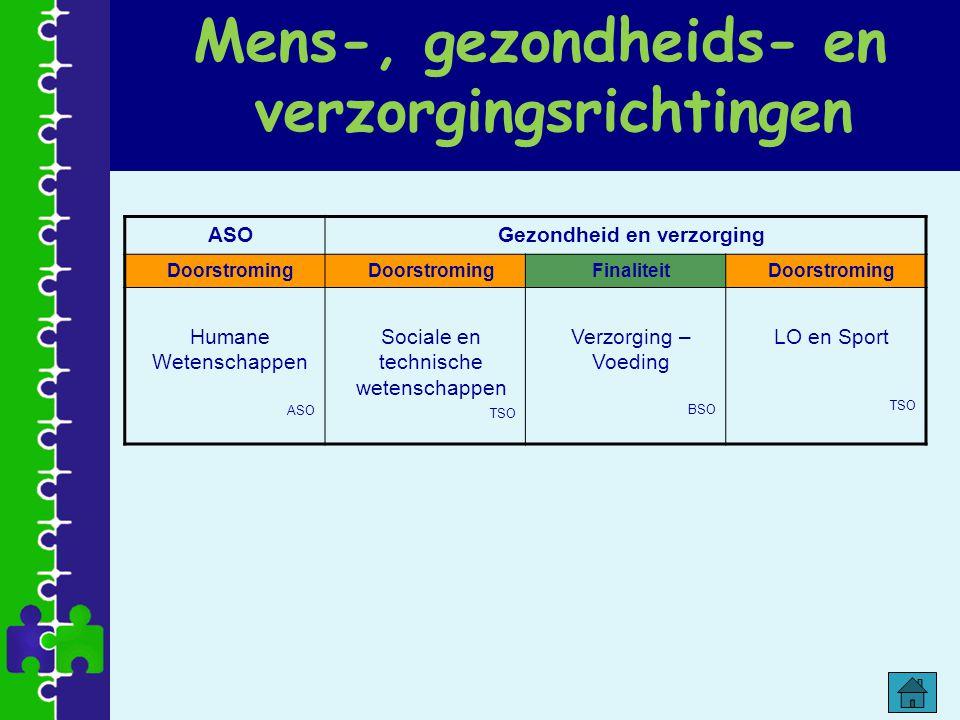 Mens-, gezondheids- en verzorgingsrichtingen ASOGezondheid en verzorging Doorstroming FinaliteitDoorstroming Humane Wetenschappen ASO Sociale en techn