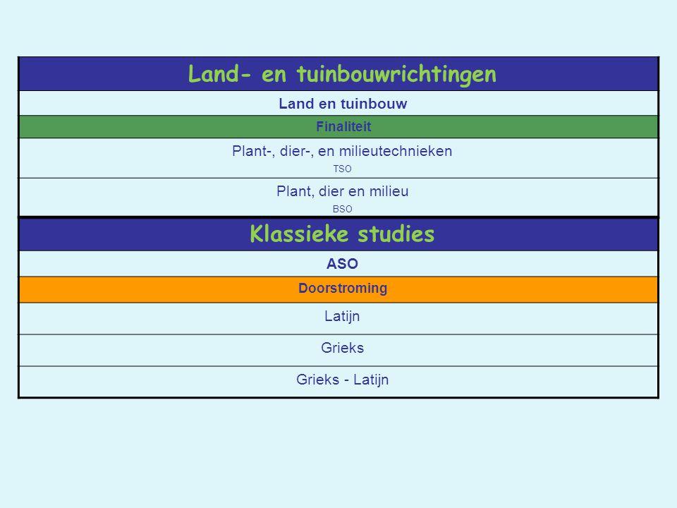 Klassieke studies ASO Doorstroming Latijn Grieks Grieks - Latijn Land- en tuinbouwrichtingen Land en tuinbouw Finaliteit Plant-, dier-, en milieutechn