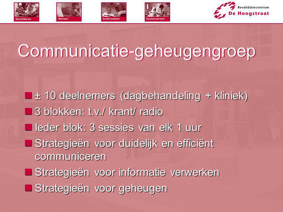 Communicatie-geheugengroep  ± 10 deelnemers (dagbehandeling + kliniek)  3 blokken: t.v./ krant/ radio  Ieder blok: 3 sessies van elk 1 uur  Strate