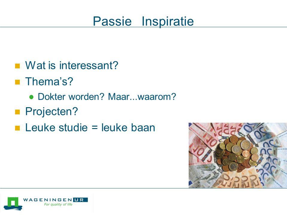 Passie Inspiratie  Wat is interessant. Thema's.
