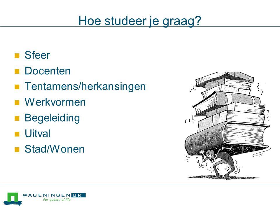 Hoe studeer je graag.