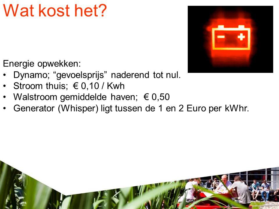 Wat kost zonne-energie.
