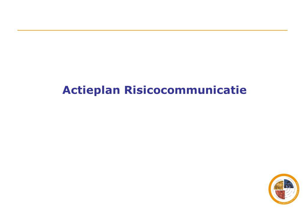 Actieplan Risicocommunicatie