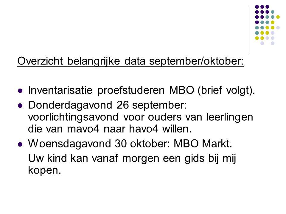 Overzicht belangrijke data september/oktober:  Inventarisatie proefstuderen MBO (brief volgt).