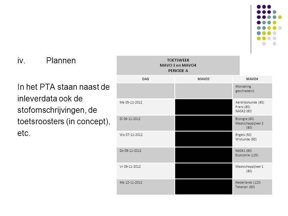 iv. Plannen In het PTA staan naast de inleverdata ook de stofomschrijvingen, de toetsroosters (in concept), etc. TOETSWEEK MAVO 3 en MAVO4 PERIODE A D
