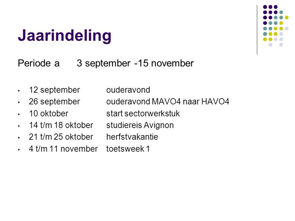 Jaarindeling Periode a3 september -15 november • 12 september ouderavond • 26 september ouderavond MAVO4 naar HAVO4 • 10 oktoberstart sectorwerkstuk • 14 t/m 18 oktoberstudiereis Avignon • 21 t/m 25 oktober herfstvakantie • 4 t/m 11 novembertoetsweek 1