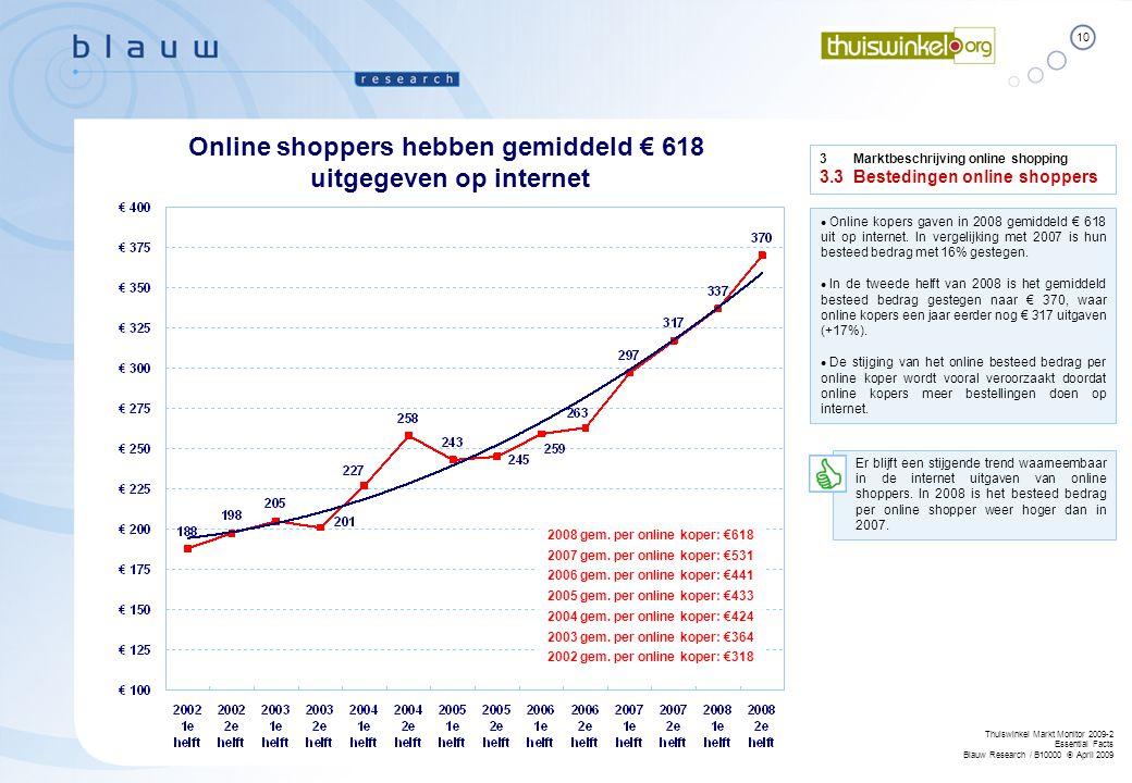 10 Thuiswinkel Markt Monitor 2009-2 Essential Facts Blauw Research / B10000  April 2009 3Marktbeschrijving online shopping 3.3Bestedingen online shoppers 2008 gem.