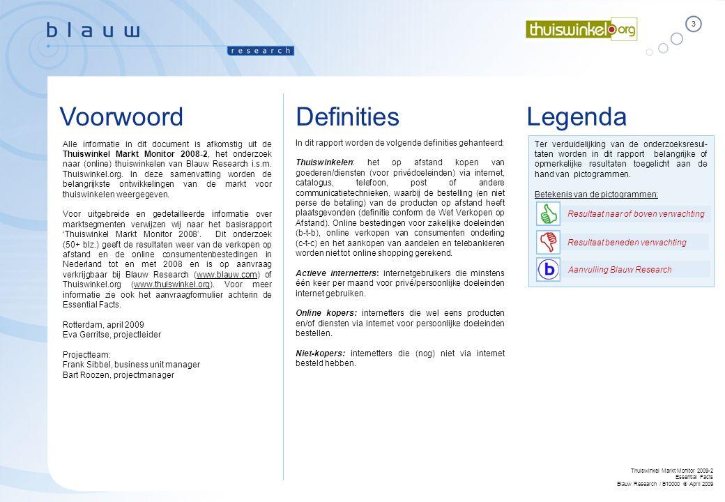 3 Thuiswinkel Markt Monitor 2009-2 Essential Facts Blauw Research / B10000  April 2009 Voorwoord Alle informatie in dit document is afkomstig uit de