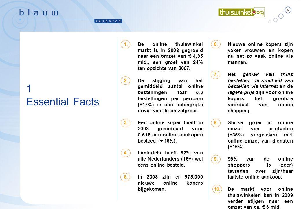 5 Thuiswinkel Markt Monitor 2009-2 Essential Facts Blauw Research / B10000  April 2009 1 Essential Facts 1.De online thuiswinkel markt is in 2008 geg
