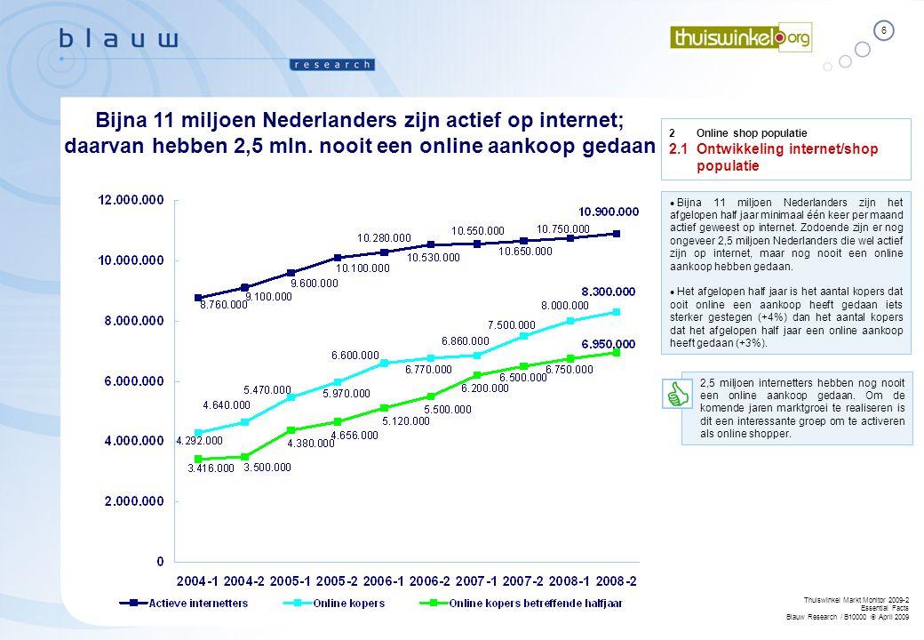 6 Thuiswinkel Markt Monitor 2009-2 Essential Facts Blauw Research / B10000  April 2009 2Online shop populatie 2.1Ontwikkeling internet/shop populatie