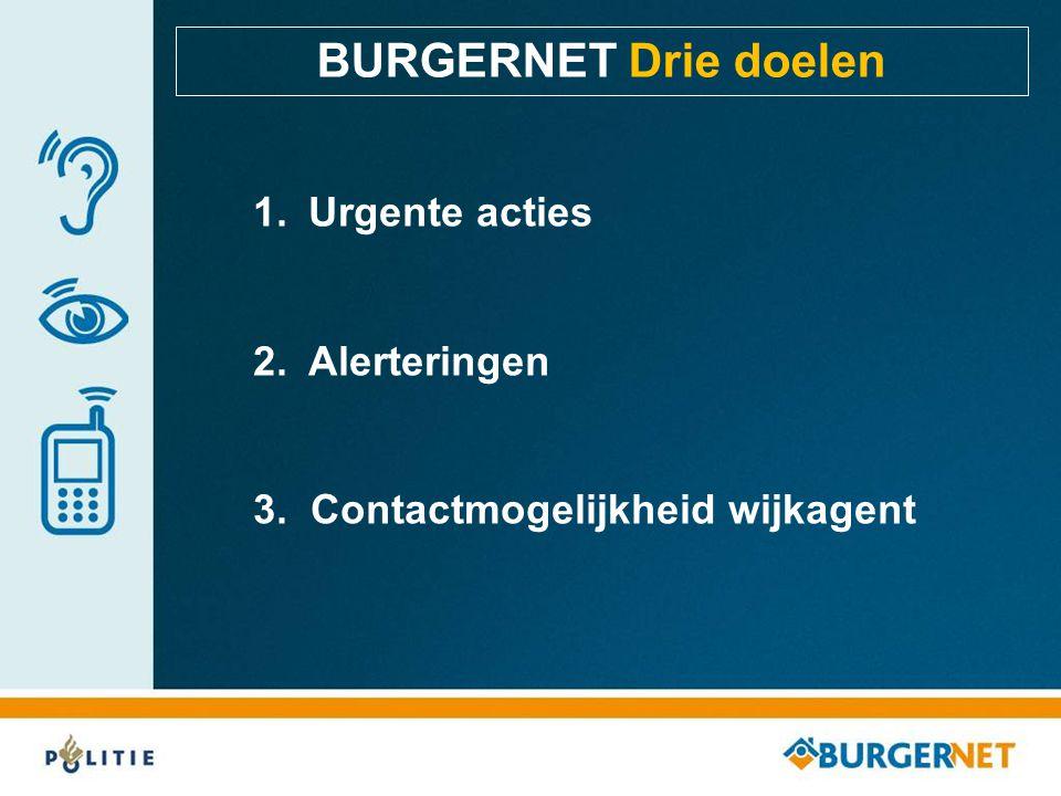 1. Urgente acties 2. Alerteringen 3. Contactmogelijkheid wijkagent BURGERNET Drie doelen