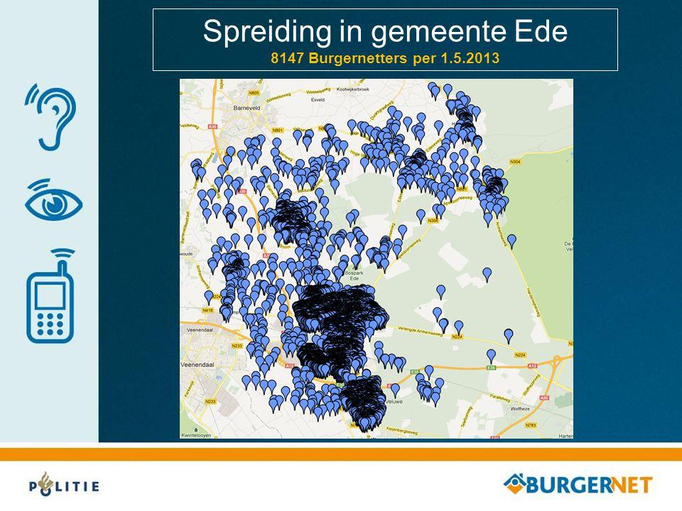 Spreiding in gemeente Ede 8147 Burgernetters per 1.5.2013