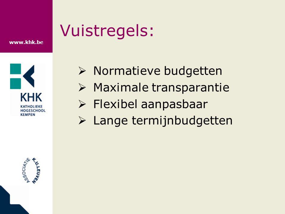 www.khk.be Vuistregels:  Normatieve budgetten  Maximale transparantie  Flexibel aanpasbaar  Lange termijnbudgetten