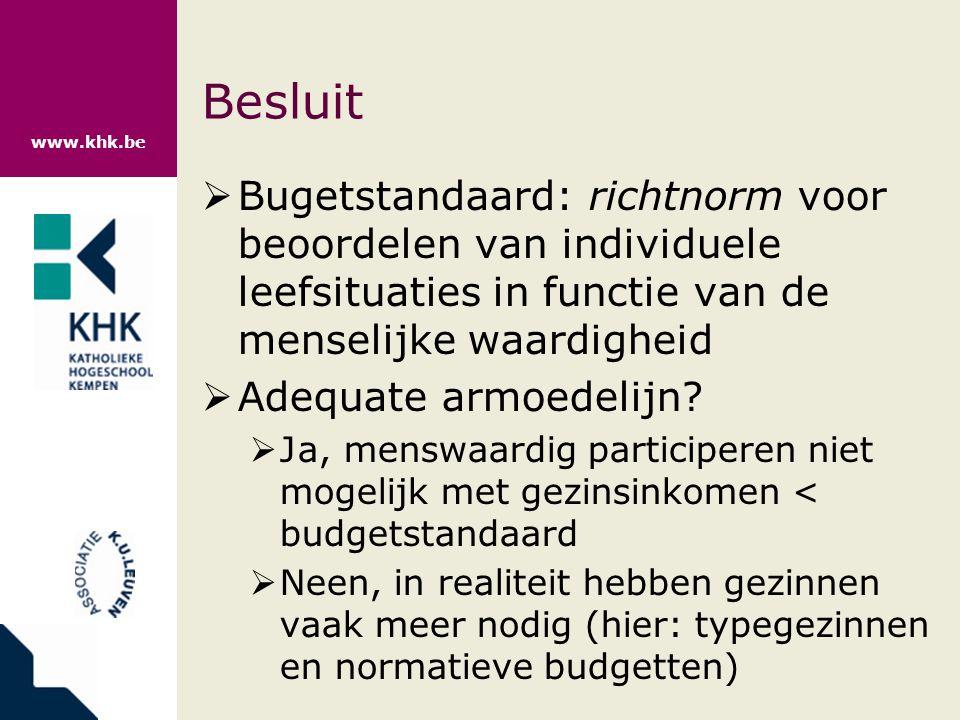 www.khk.be Besluit  Bugetstandaard: richtnorm voor beoordelen van individuele leefsituaties in functie van de menselijke waardigheid  Adequate armoedelijn.