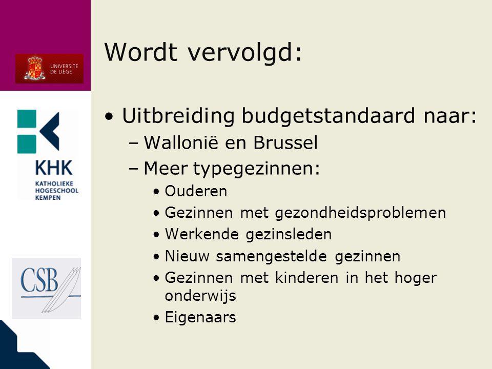 www.khk.be Wordt vervolgd: •Uitbreiding budgetstandaard naar: –Wallonië en Brussel –Meer typegezinnen: •Ouderen •Gezinnen met gezondheidsproblemen •Werkende gezinsleden •Nieuw samengestelde gezinnen •Gezinnen met kinderen in het hoger onderwijs •Eigenaars