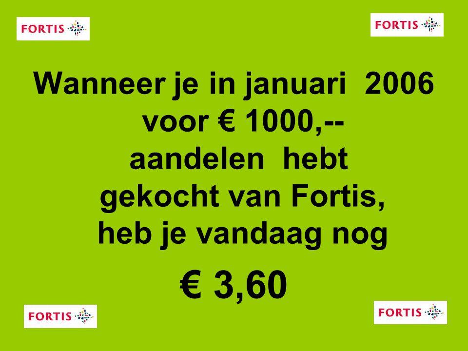 Wanneer je in januari 2006 voor € 1000,-- aandelen hebt gekocht van Fortis, heb je vandaag nog € 3,60