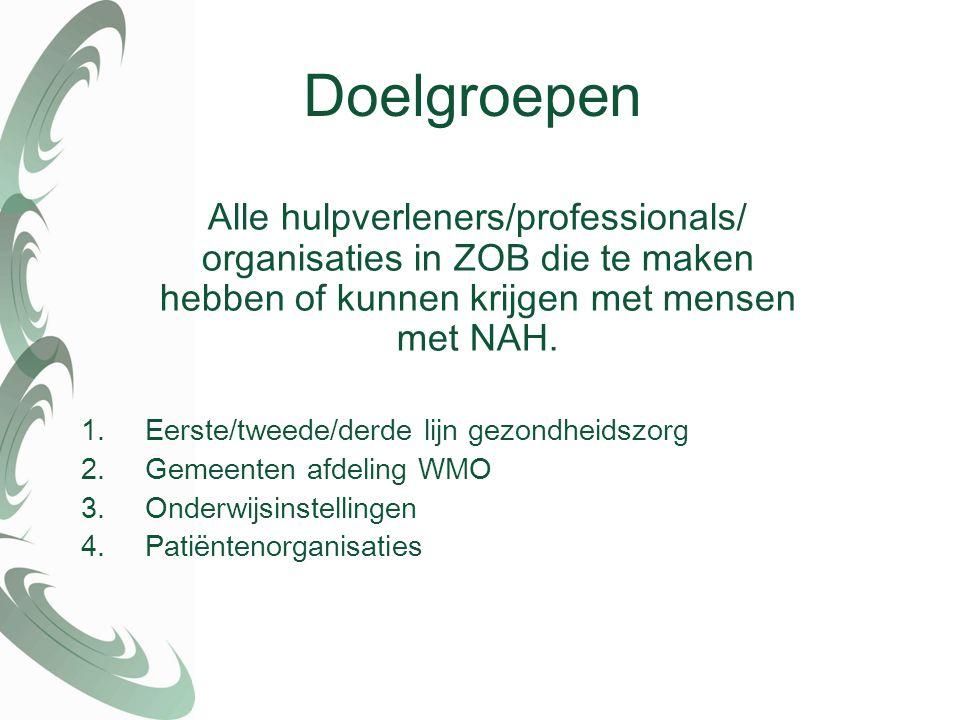 Doelgroepen Alle hulpverleners/professionals/ organisaties in ZOB die te maken hebben of kunnen krijgen met mensen met NAH.