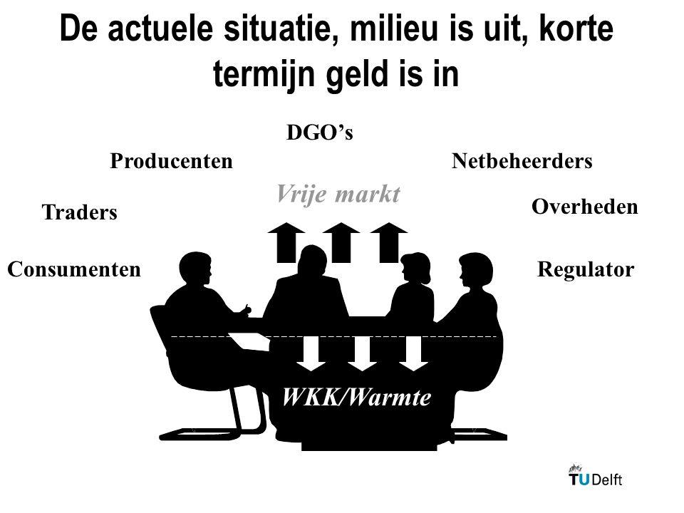 De actuele situatie, milieu is uit, korte termijn geld is in Traders DGO's Consumenten ProducentenNetbeheerders Regulator Overheden WKK/Warmte Vrije markt